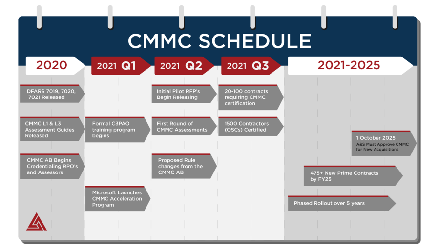 CMMC_schedule_final-04