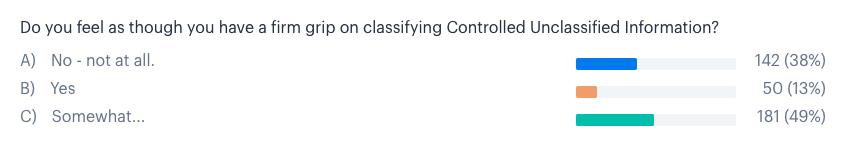 CS2v3-Poll-Classifying-CUI-Grip