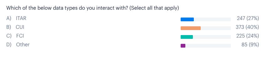 CS2v3-Poll-Data-Types