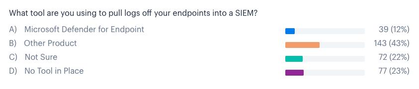 CS2v3-Poll-Log-Endpoints-SIEM