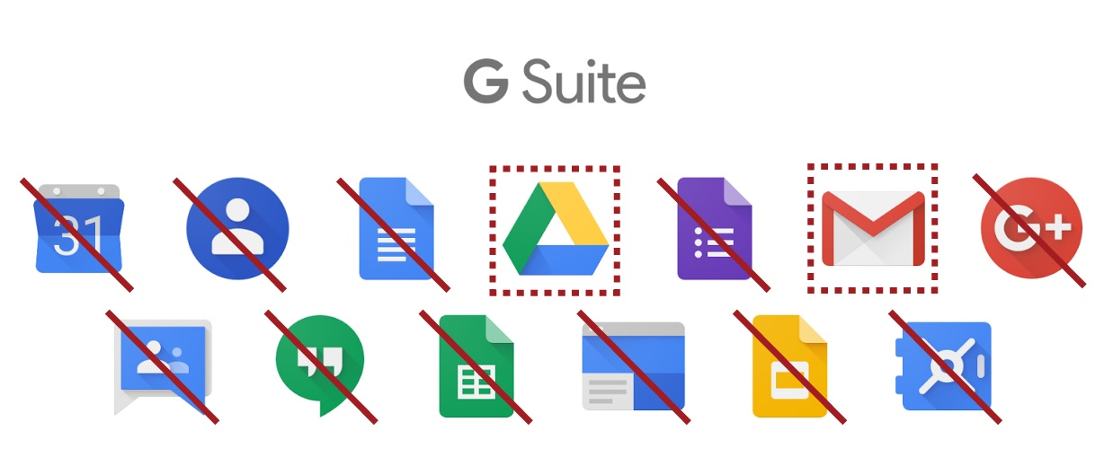 DLP in Google G Suite