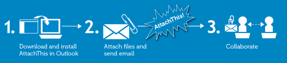 AttachThis