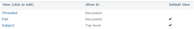 High Level Overview of SharePoint 2010 Discussion Boards