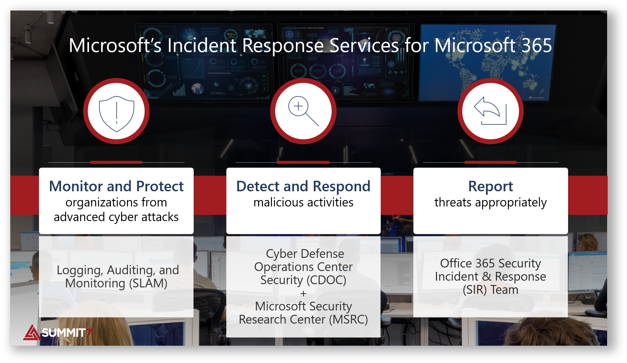 Incident Response Microsoft 365 GCC and GCC High