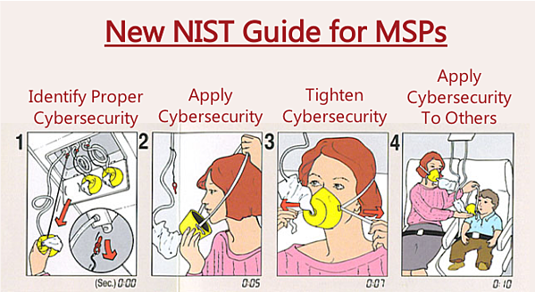 MSP NIST Diagram