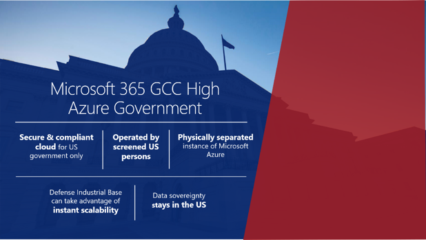 Microsoft 365 GCC High and Azure Government for ITAR