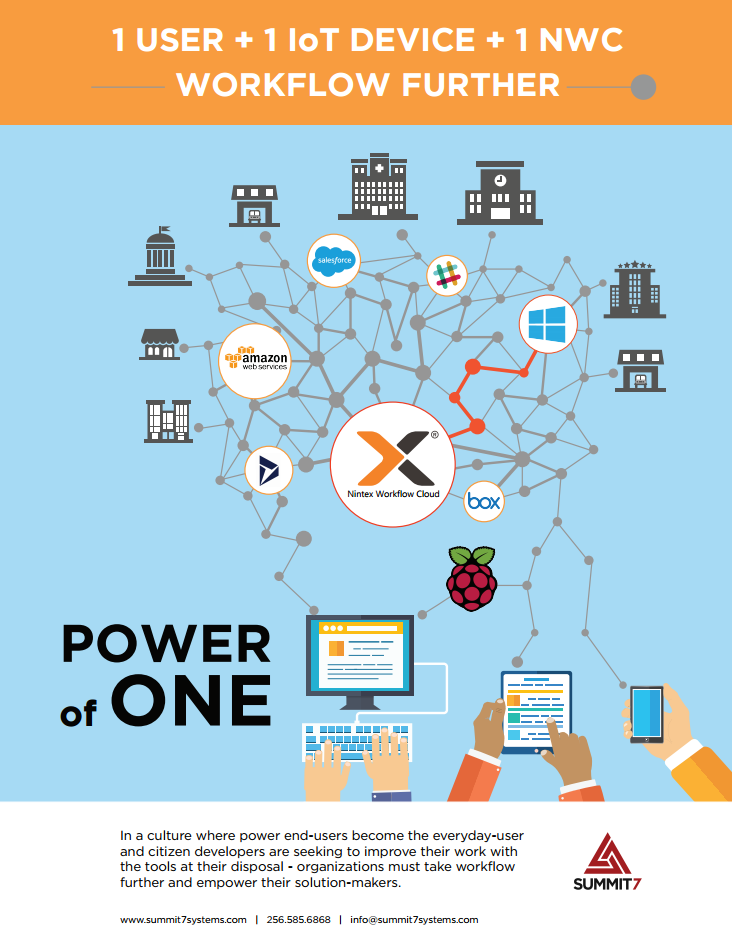 Workflow_Further_With_Nintex_Infographic.png