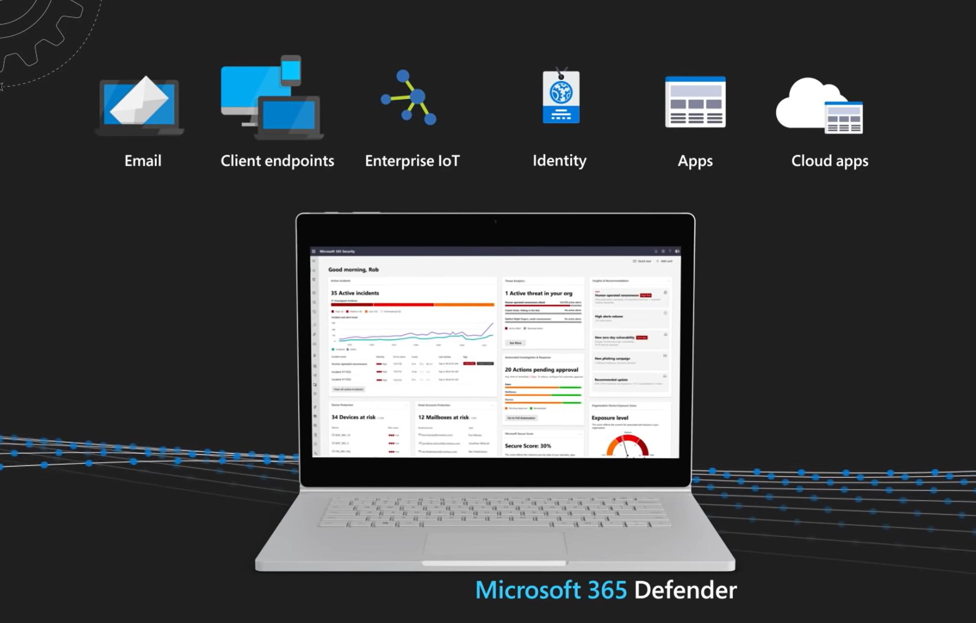 Microsoft Defender for Office 365 GCC High