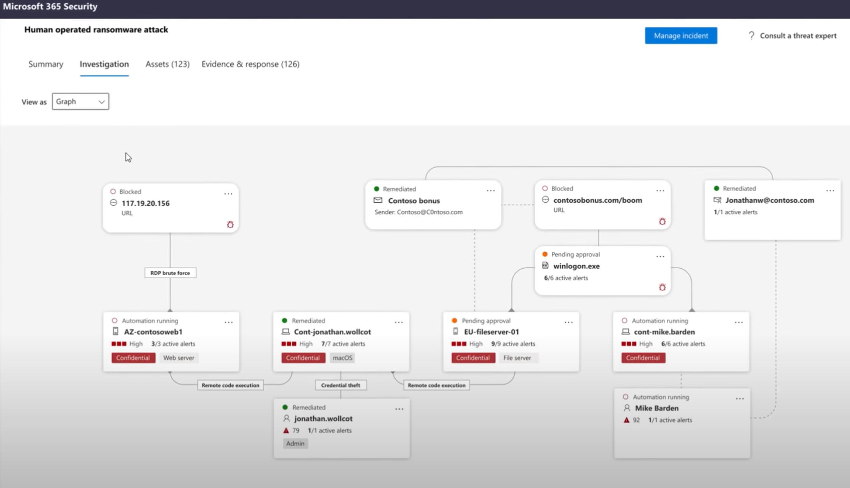Microsoft Defender for CMMC Compliance